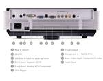 BenQ SP870 Projector